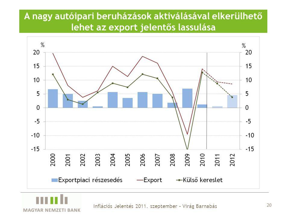 20 A nagy autóipari beruházások aktiválásával elkerülhető lehet az export jelentős lassulása Inflációs Jelentés 2011.