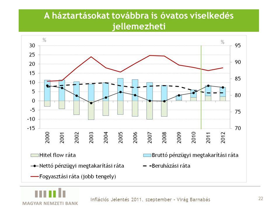22 A háztartásokat továbbra is óvatos viselkedés jellemezheti Inflációs Jelentés 2011.