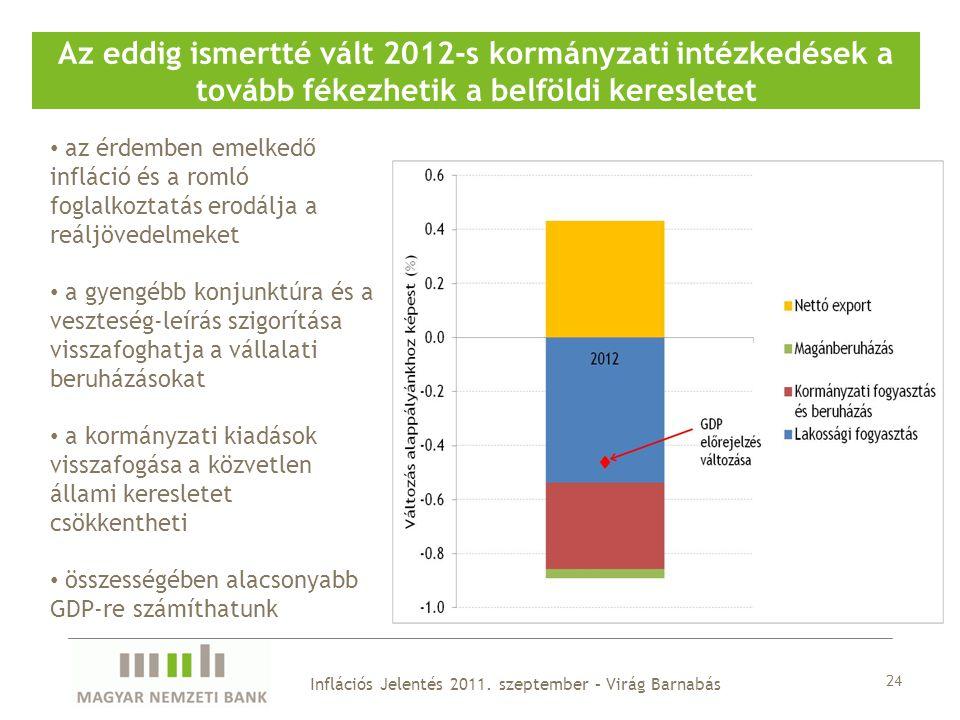 24 Az eddig ismertté vált 2012-s kormányzati intézkedések a tovább fékezhetik a belföldi keresletet az érdemben emelkedő infláció és a romló foglalkoztatás erodálja a reáljövedelmeket a gyengébb konjunktúra és a veszteség-leírás szigorítása visszafoghatja a vállalati beruházásokat a kormányzati kiadások visszafogása a közvetlen állami keresletet csökkentheti összességében alacsonyabb GDP-re számíthatunk Inflációs Jelentés 2011.