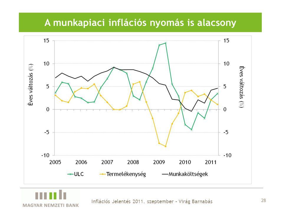 28 A munkapiaci inflációs nyomás is alacsony Inflációs Jelentés 2011. szeptember – Virág Barnabás