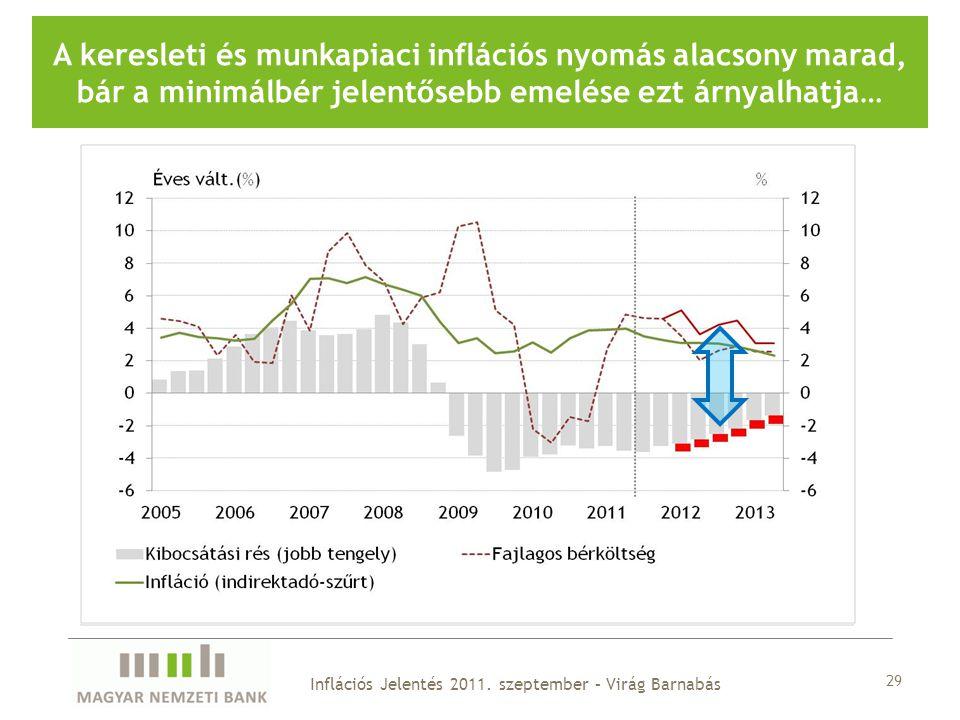29 A keresleti és munkapiaci inflációs nyomás alacsony marad, bár a minimálbér jelentősebb emelése ezt árnyalhatja… Inflációs Jelentés 2011.