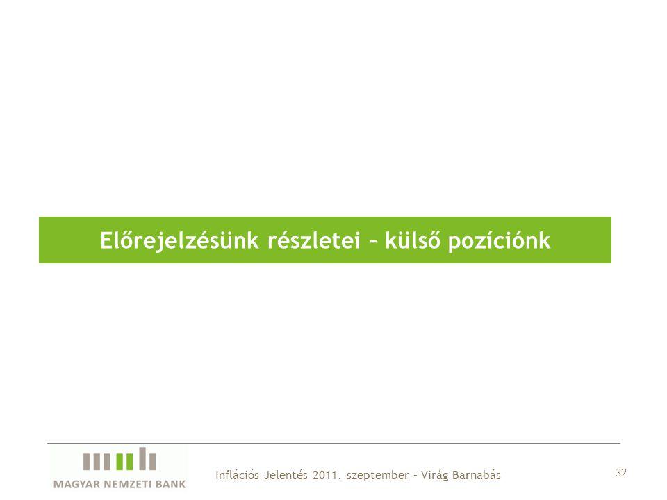 32 Előrejelzésünk részletei – külső pozíciónk Inflációs Jelentés 2011. szeptember – Virág Barnabás