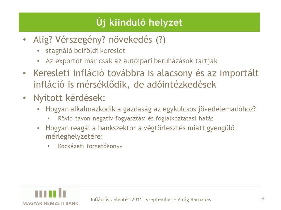15 Hatására tovább emelkedhet a részmunkaidős foglalkoztatás Inflációs Jelentés 2011.