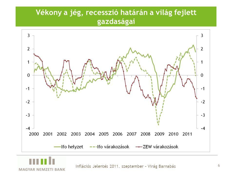 7 Exportunk eddig forrását jelentő német ipari export is lassuló pályára került Inflációs Jelentés 2011.