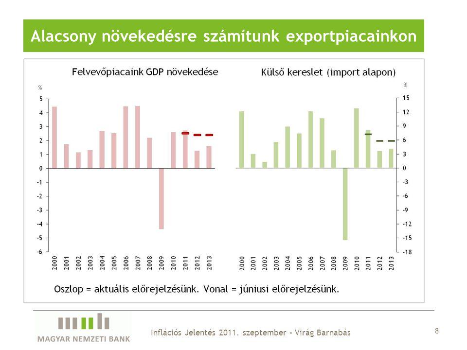 8 Alacsony növekedésre számítunk exportpiacainkon Inflációs Jelentés 2011.