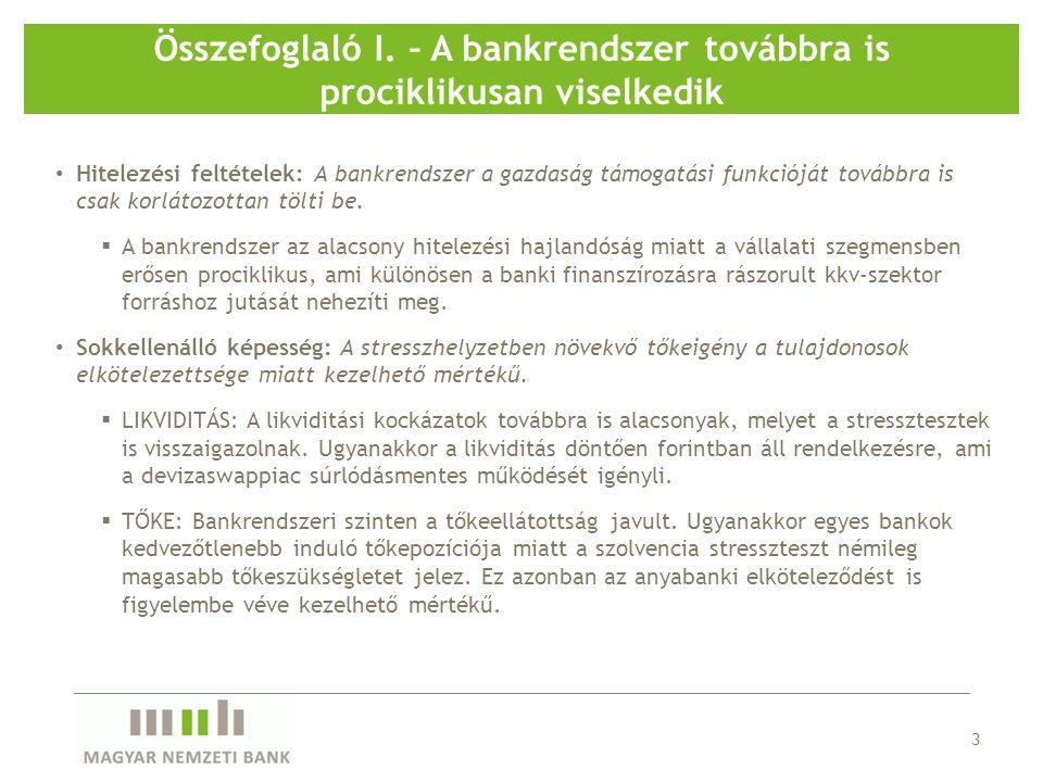 Hitelezési feltételek: A bankrendszer a gazdaság támogatási funkcióját továbbra is csak korlátozottan tölti be.  A bankrendszer az alacsony hitelezés
