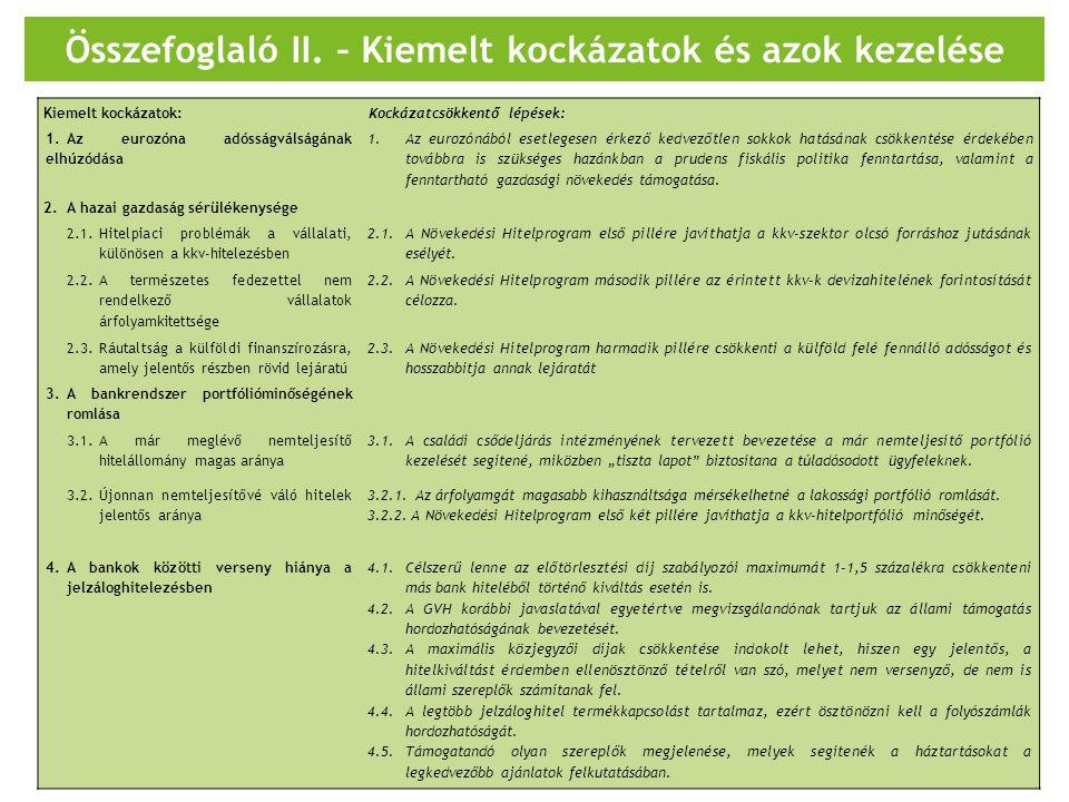 4 Összefoglaló II.