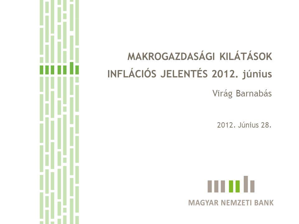 MAKROGAZDASÁGI KILÁTÁSOK INFLÁCIÓS JELENTÉS 2012. június Virág Barnabás 2012. Június 28.