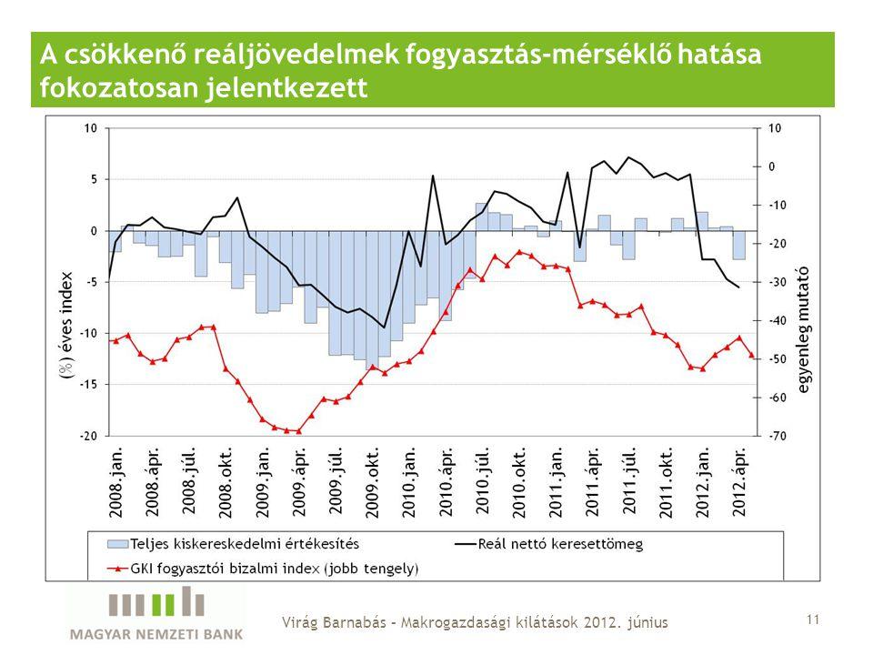 11 A csökkenő reáljövedelmek fogyasztás-mérséklő hatása fokozatosan jelentkezett Virág Barnabás – Makrogazdasági kilátások 2012.