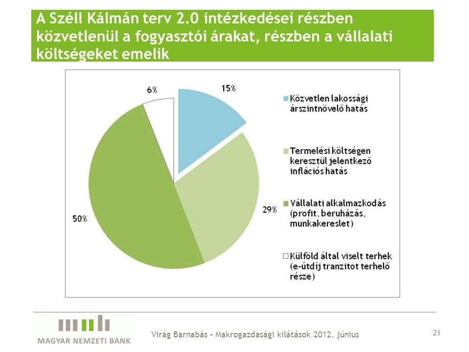 21 A Széll Kálmán terv 2.0 intézkedései részben közvetlenül a fogyasztói árakat, részben a vállalati költségeket emelik Virág Barnabás – Makrogazdasági kilátások 2012.