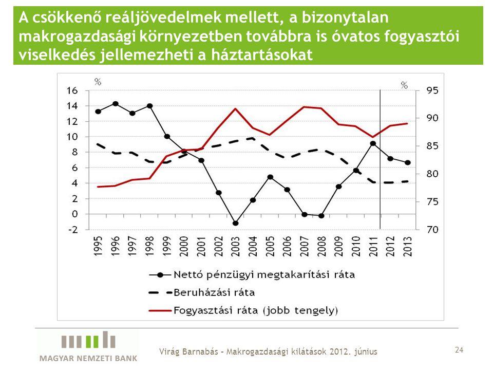 24 A csökkenő reáljövedelmek mellett, a bizonytalan makrogazdasági környezetben továbbra is óvatos fogyasztói viselkedés jellemezheti a háztartásokat Virág Barnabás – Makrogazdasági kilátások 2012.