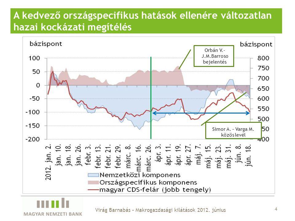 4 A kedvező országspecifikus hatások ellenére változatlan hazai kockázati megítélés Orbán V.- J.M.Barroso bejelentés Simor A.