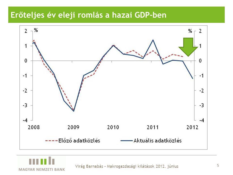 2012 elején a vártnál erősebb romlás jellemezte a hazai konjunktúrát néhány egyedi hatás mellett a növekedést meghatározó külső és belső alapfolyamatok egyaránt kedvezőtlenebbek a keresleti környezet romlásának hatásai munkapiaci folyamatokban is megjelent az inflációs alapfolyamatok a vártnál kedvezőbbek voltak a továbbra is erős keresleti dezinflációs hatások mellett a korábbi költség-sokkok is kifutóban vannak 16 Összességében Virág Barnabás – Makrogazdasági kilátások 2012.