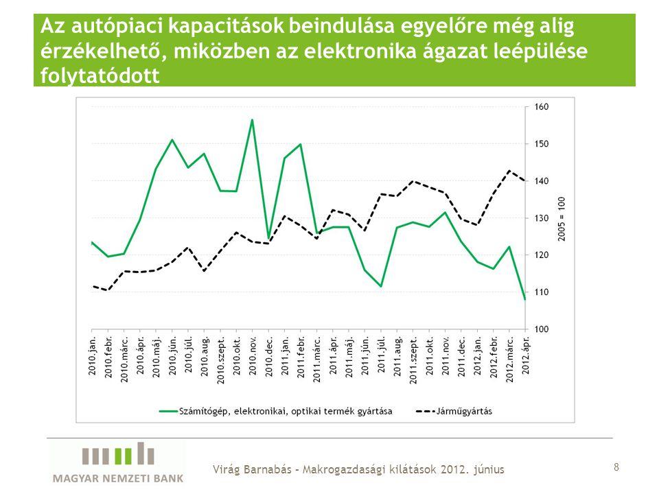 8 Az autópiaci kapacitások beindulása egyelőre még alig érzékelhető, miközben az elektronika ágazat leépülése folytatódott Virág Barnabás – Makrogazdasági kilátások 2012.