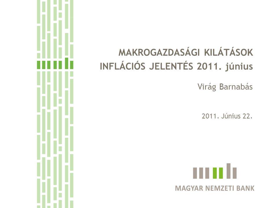 MAKROGAZDASÁGI KILÁTÁSOK INFLÁCIÓS JELENTÉS 2011. június Virág Barnabás 2011. Június 22.