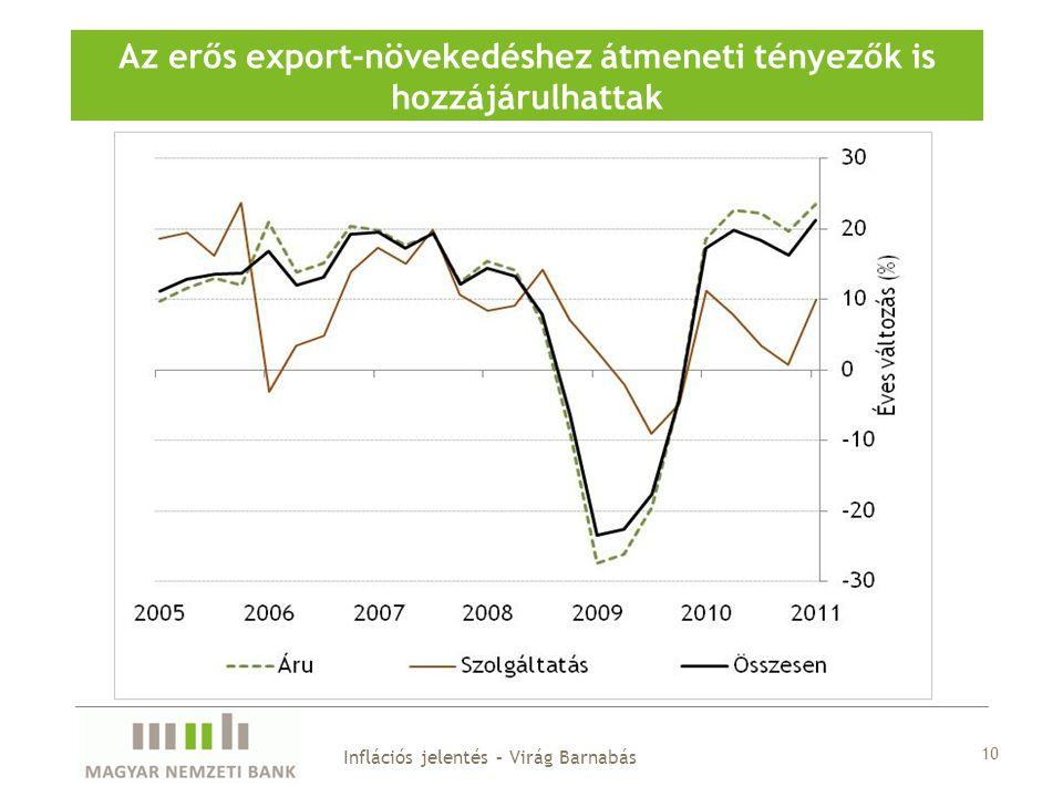 10 Inflációs jelentés – Virág Barnabás Az erős export-növekedéshez átmeneti tényezők is hozzájárulhattak