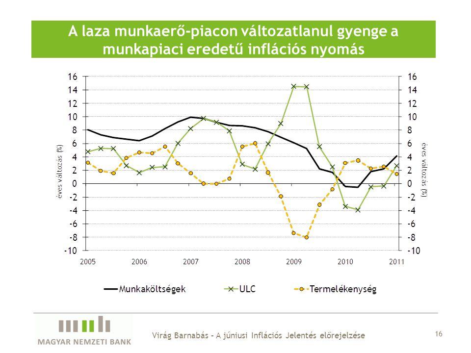 16 A laza munkaerő-piacon változatlanul gyenge a munkapiaci eredetű inflációs nyomás Virág Barnabás – A júniusi Inflációs Jelentés előrejelzése