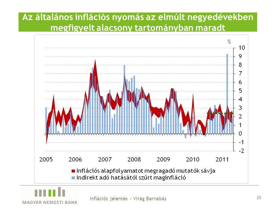 20 Inflációs jelentés – Virág Barnabás Az általános inflációs nyomás az elmúlt negyedévekben megfigyelt alacsony tartományban maradt