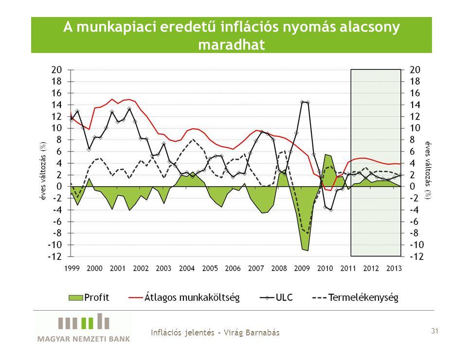 31 Inflációs jelentés – Virág Barnabás A munkapiaci eredetű inflációs nyomás alacsony maradhat