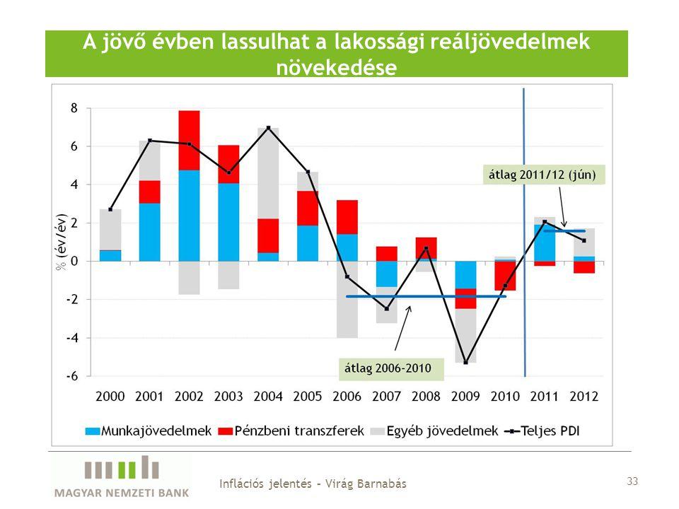 33 Inflációs jelentés – Virág Barnabás A jövő évben lassulhat a lakossági reáljövedelmek növekedése