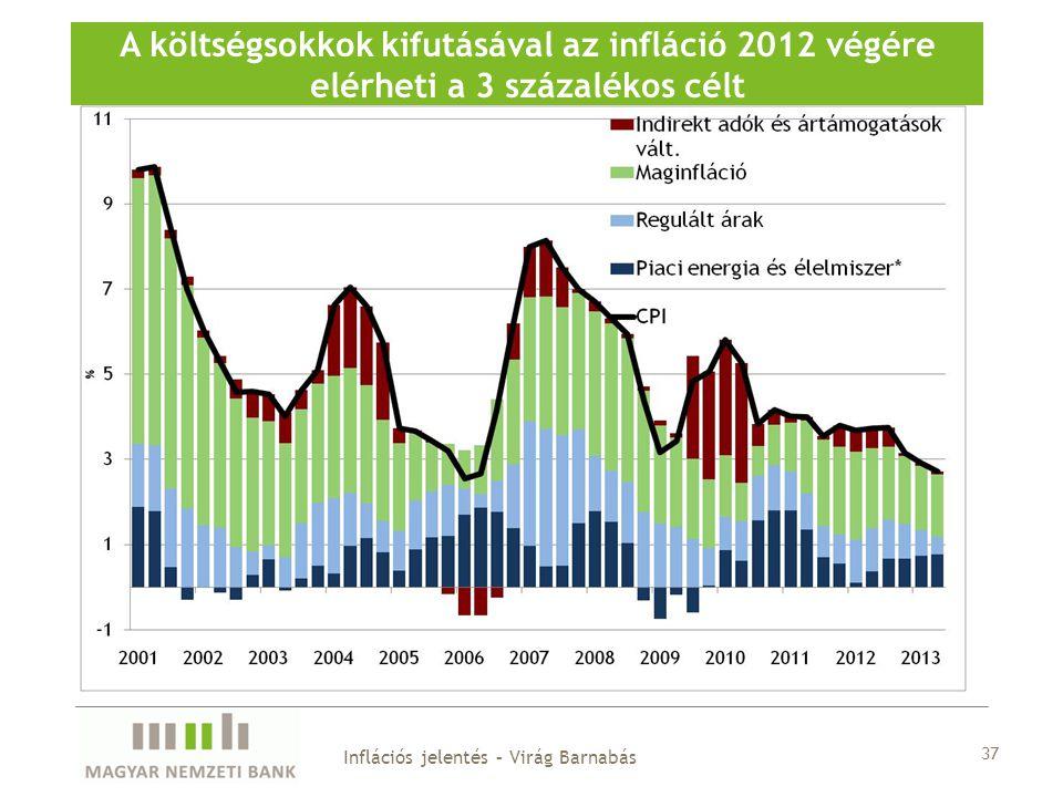 37 A költségsokkok kifutásával az infláció 2012 végére elérheti a 3 százalékos célt Inflációs jelentés – Virág Barnabás