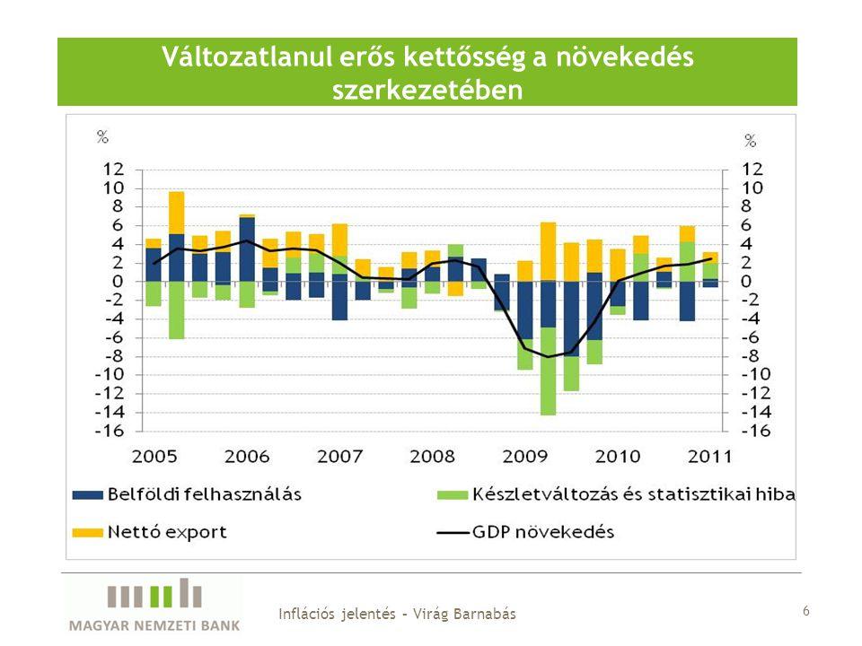 6 Változatlanul erős kettősség a növekedés szerkezetében Inflációs jelentés – Virág Barnabás