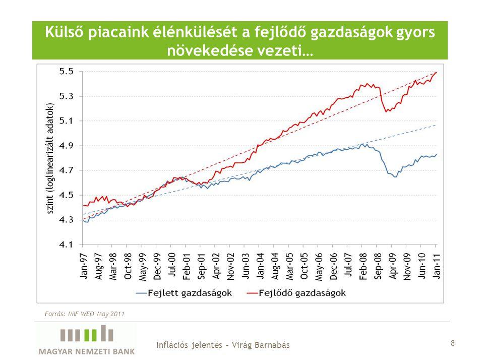 8 Külső piacaink élénkülését a fejlődő gazdaságok gyors növekedése vezeti… Inflációs jelentés – Virág Barnabás Forrás: IMF WEO May 2011