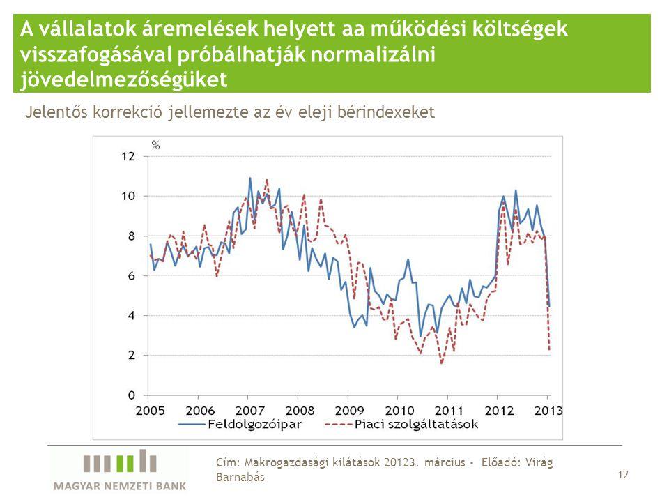 12 Cím: Makrogazdasági kilátások 20123.