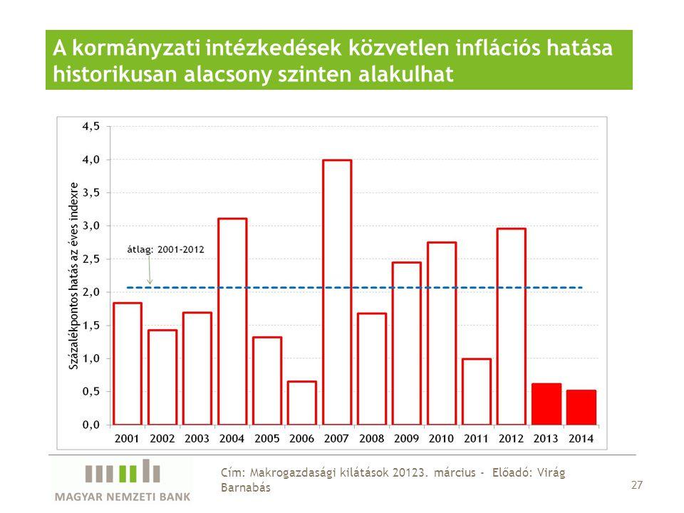 Cím: Makrogazdasági kilátások 20123.