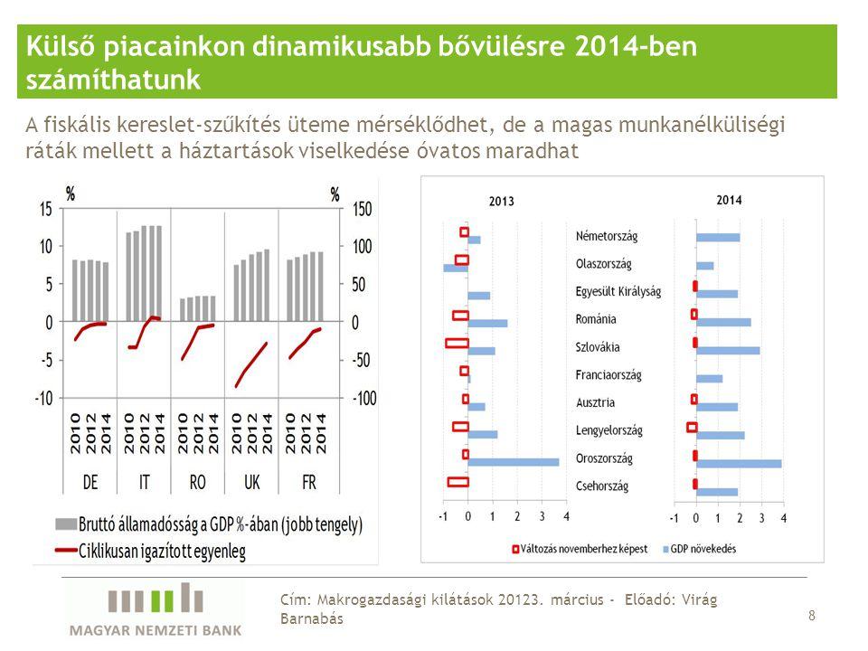 9 Cím: Makrogazdasági kilátások 20123.
