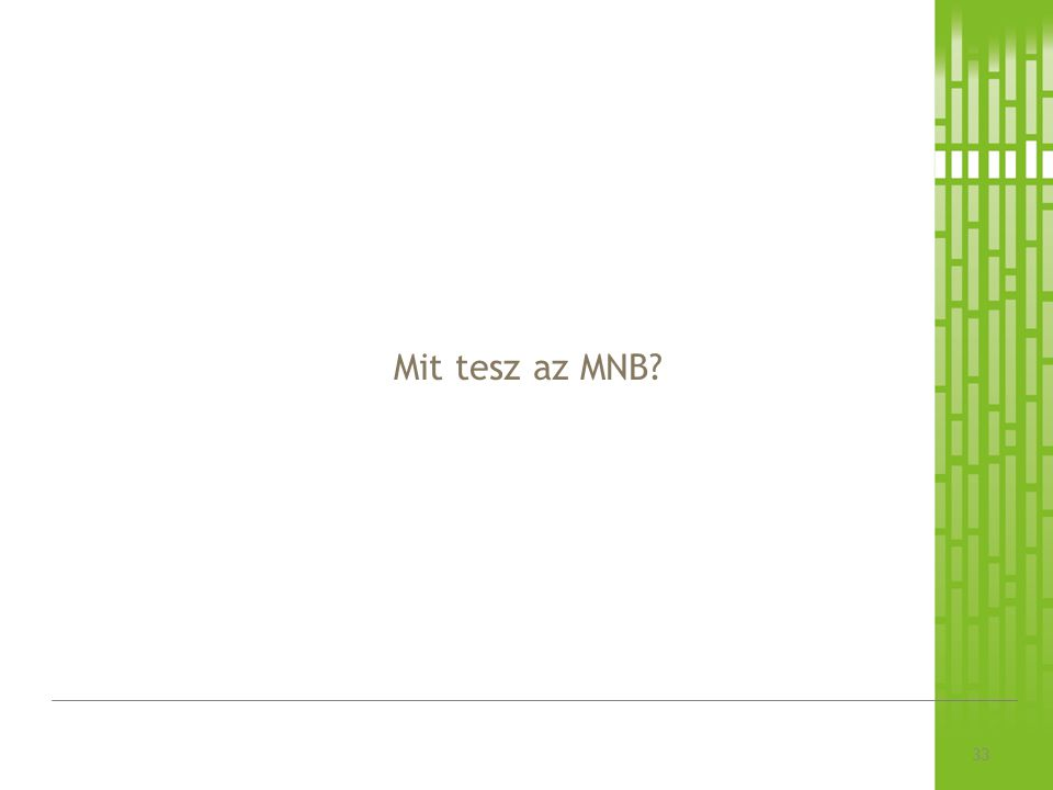 Mit tesz az MNB? 33
