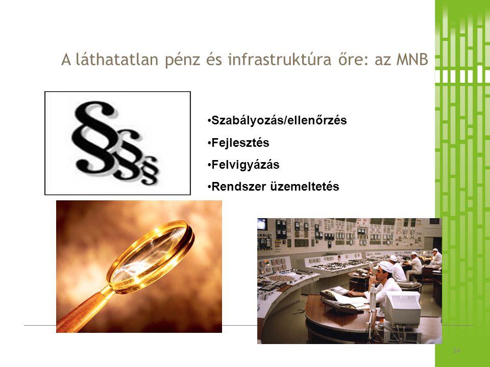 A láthatatlan pénz és infrastruktúra őre: az MNB 34 Szabályozás/ellenőrzés Fejlesztés Felvigyázás Rendszer üzemeltetés