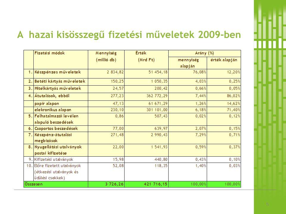 A hazai kisösszegű fizetési műveletek 2009-ben 5