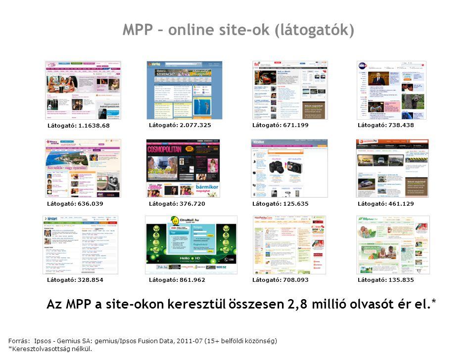 Forrás: Ipsos - Gemius SA: gemius/Ipsos Fusion Data, 2011-07 (15+ belföldi közönség) *Keresztolvasottság nélkül. Az MPP a site-okon keresztül összesen