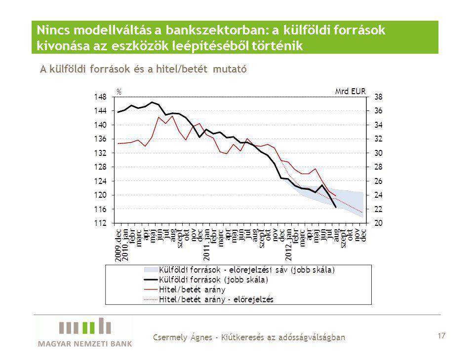 A külföldi források és a hitel/betét mutató Nincs modellváltás a bankszektorban: a külföldi források kivonása az eszközök leépítéséből történik 17 Cse