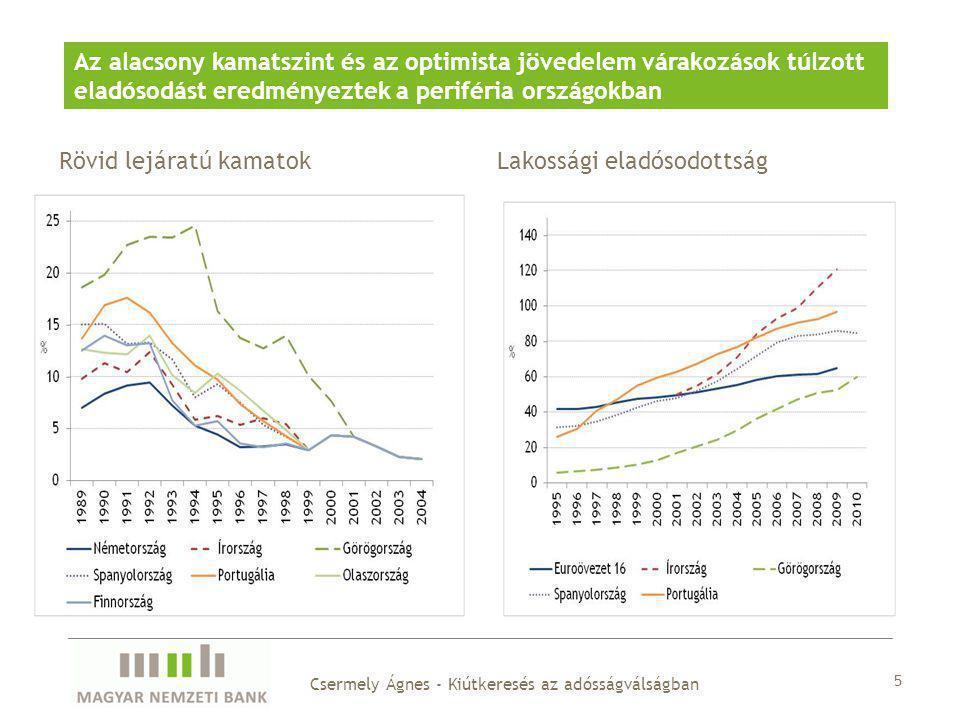 Az alacsony kamatszint és az optimista jövedelem várakozások túlzott eladósodást eredményeztek a periféria országokban 5 Csermely Ágnes - Kiútkeresés
