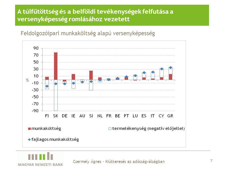 8 A magánszektor adóssága a válság kitörésekor az állam nyakába borult: visszaeső növekedés, kieső bevételek, nagyobb szociális kiadások + bankmentés