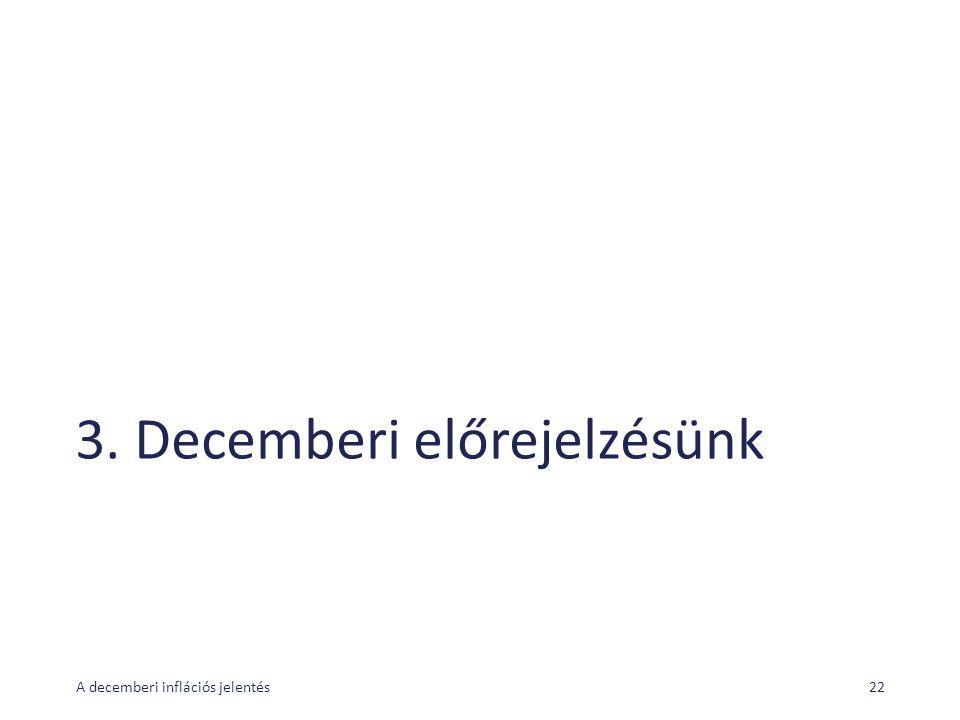 3. Decemberi előrejelzésünk A decemberi inflációs jelentés22