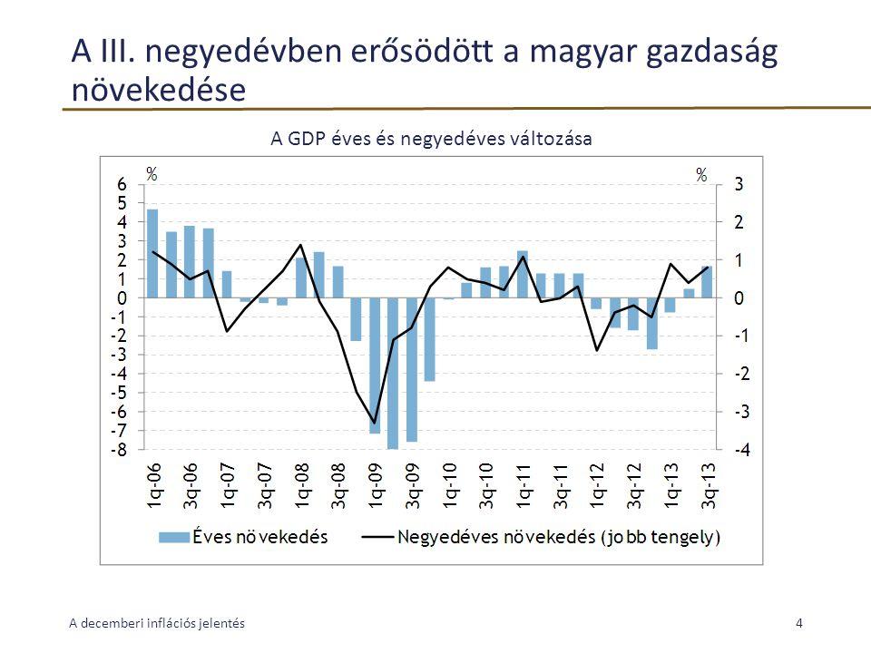 A III. negyedévben erősödött a magyar gazdaság növekedése A decemberi inflációs jelentés4 A GDP éves és negyedéves változása