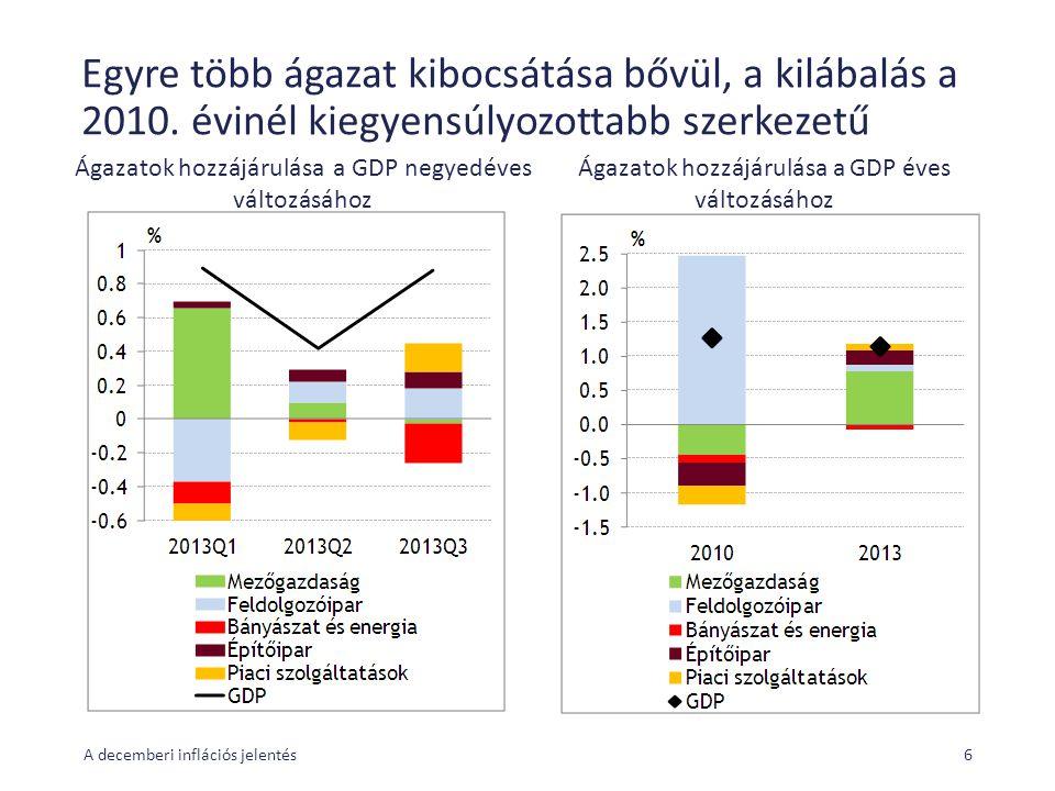 Egyre több ágazat kibocsátása bővül, a kilábalás a 2010. évinél kiegyensúlyozottabb szerkezetű A decemberi inflációs jelentés6 Ágazatok hozzájárulása