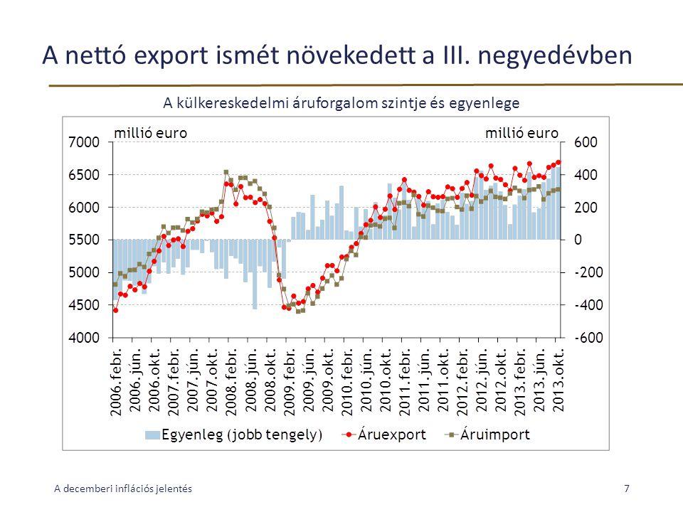 A nettó export ismét növekedett a III. negyedévben A decemberi inflációs jelentés7 A külkereskedelmi áruforgalom szintje és egyenlege