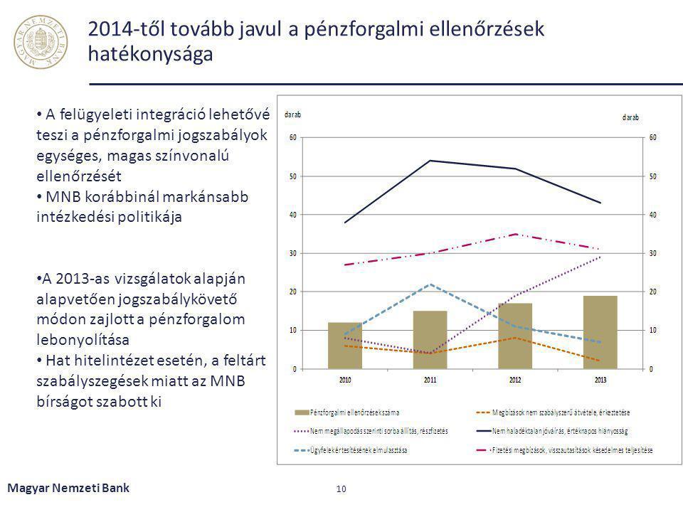 2014-től tovább javul a pénzforgalmi ellenőrzések hatékonysága Magyar Nemzeti Bank 10 A felügyeleti integráció lehetővé teszi a pénzforgalmi jogszabál