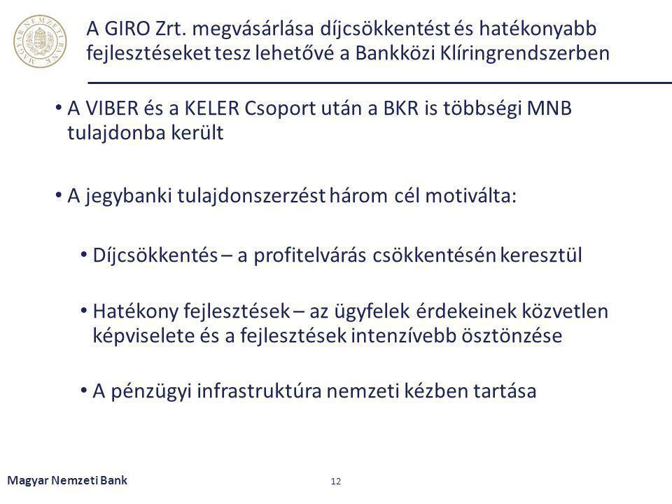 A GIRO Zrt. megvásárlása díjcsökkentést és hatékonyabb fejlesztéseket tesz lehetővé a Bankközi Klíringrendszerben A VIBER és a KELER Csoport után a BK