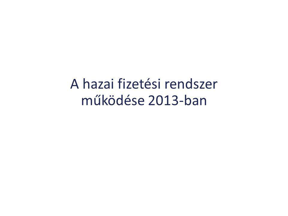 A hazai fizetési rendszer működése 2013-ban