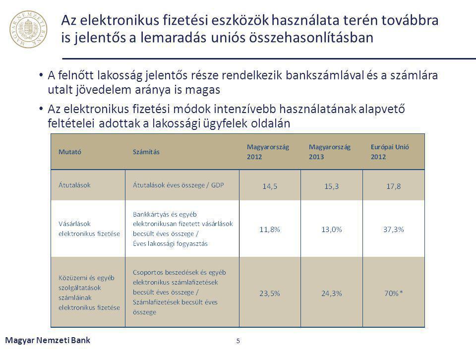 Az elektronikus fizetési eszközök használata terén továbbra is jelentős a lemaradás uniós összehasonlításban A felnőtt lakosság jelentős része rendelk