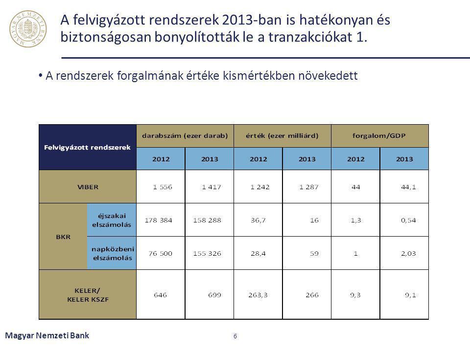 A felvigyázott rendszerek 2013-ban is hatékonyan és biztonságosan bonyolították le a tranzakciókat 1. Magyar Nemzeti Bank 6 A rendszerek forgalmának é