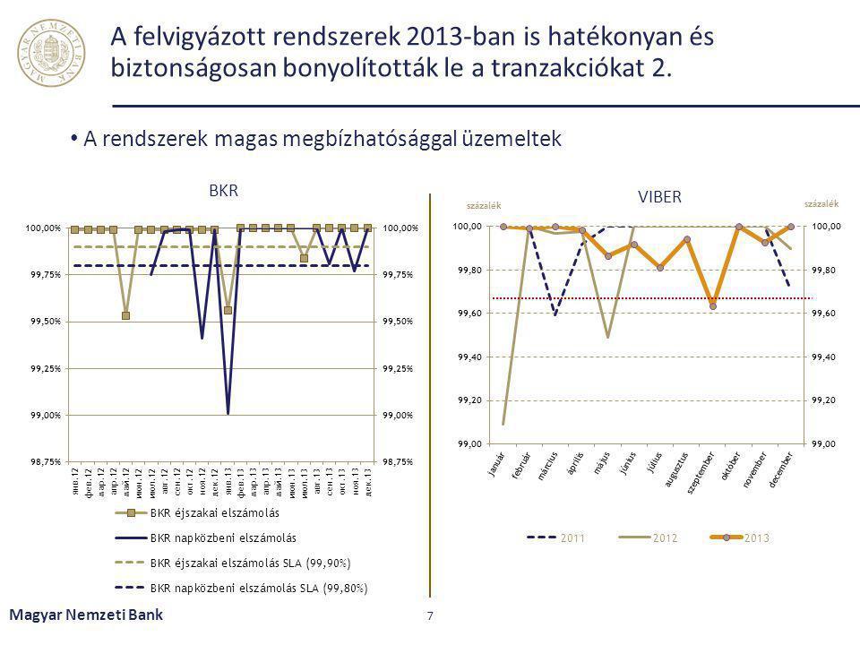 A felvigyázott rendszerek 2013-ban is hatékonyan és biztonságosan bonyolították le a tranzakciókat 2. Magyar Nemzeti Bank 7 BKR VIBER A rendszerek mag