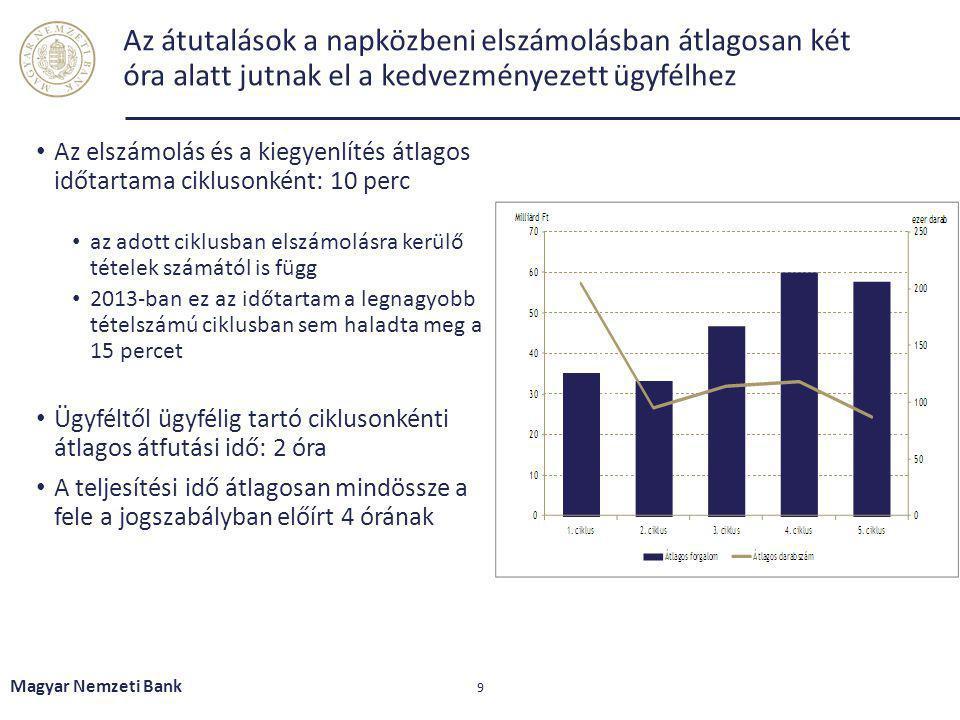 Az átutalások a napközbeni elszámolásban átlagosan két óra alatt jutnak el a kedvezményezett ügyfélhez Magyar Nemzeti Bank 9 Az elszámolás és a kiegye