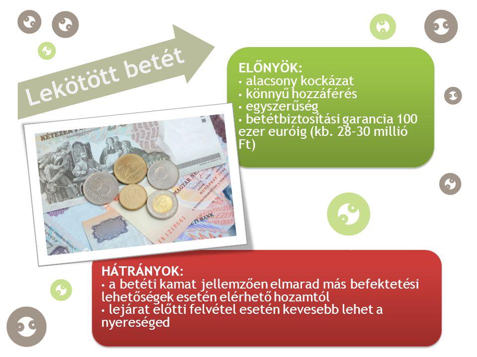ELŐNYÖK: alacsony kockázat könnyű hozzáférés egyszerűség betétbiztosítási garancia 100 ezer euróig (kb. 28-30 millió Ft) ELŐNYÖK: alacsony kockázat kö