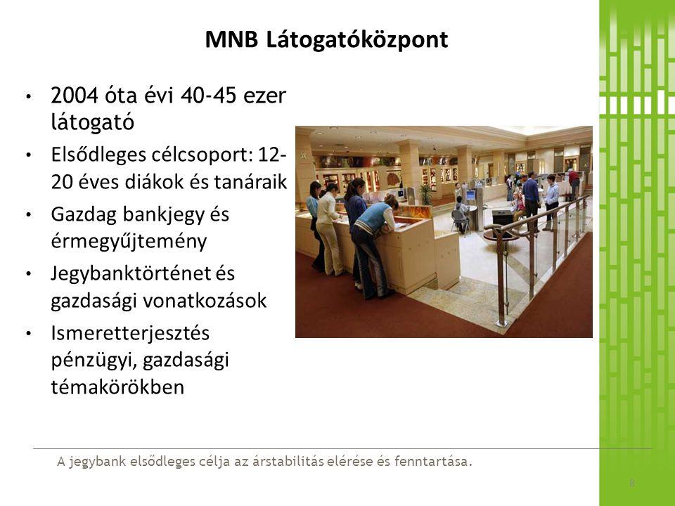 A jegybank elsődleges célja az árstabilitás elérése és fenntartása. MNB Látogatóközpont 2004 óta évi 40-45 ezer látogató Elsődleges célcsoport: 12- 20